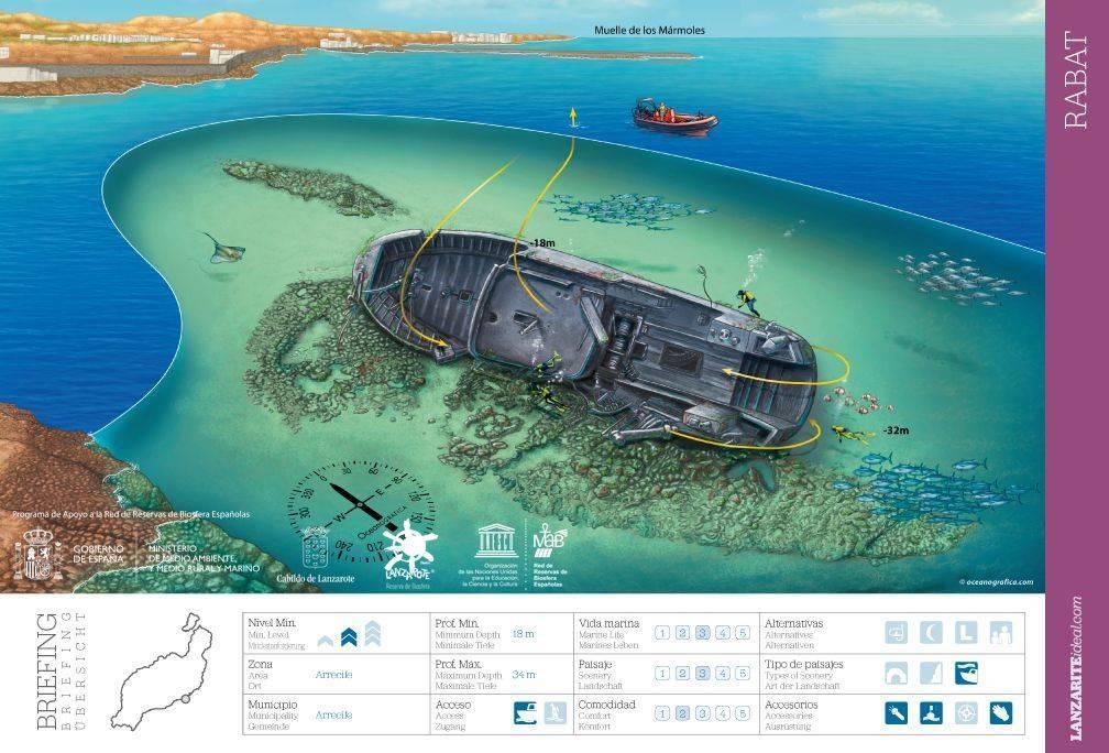 Barco Hundido Rabat Buceo Lanzarote Native Diving